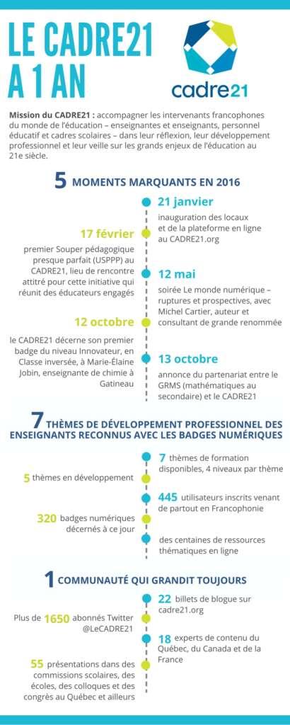 infographiev3_cadre21